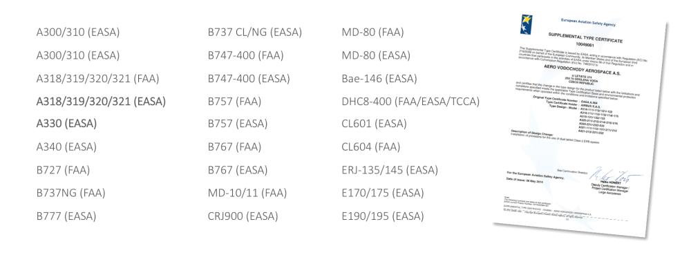 NavAero STC List.png